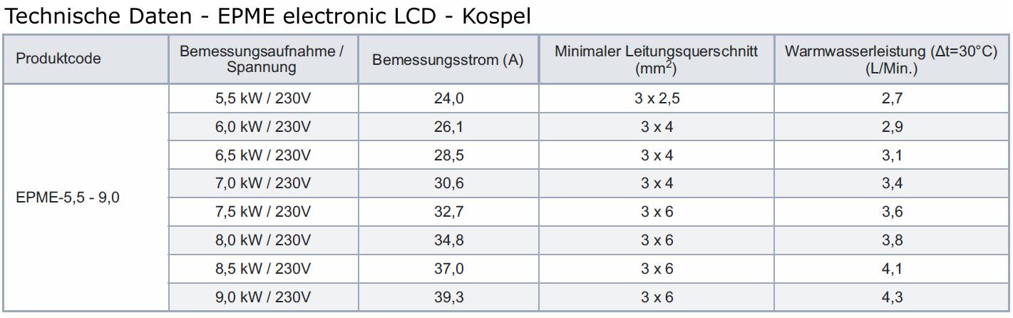technische Voraussetzungen EPME Kospel