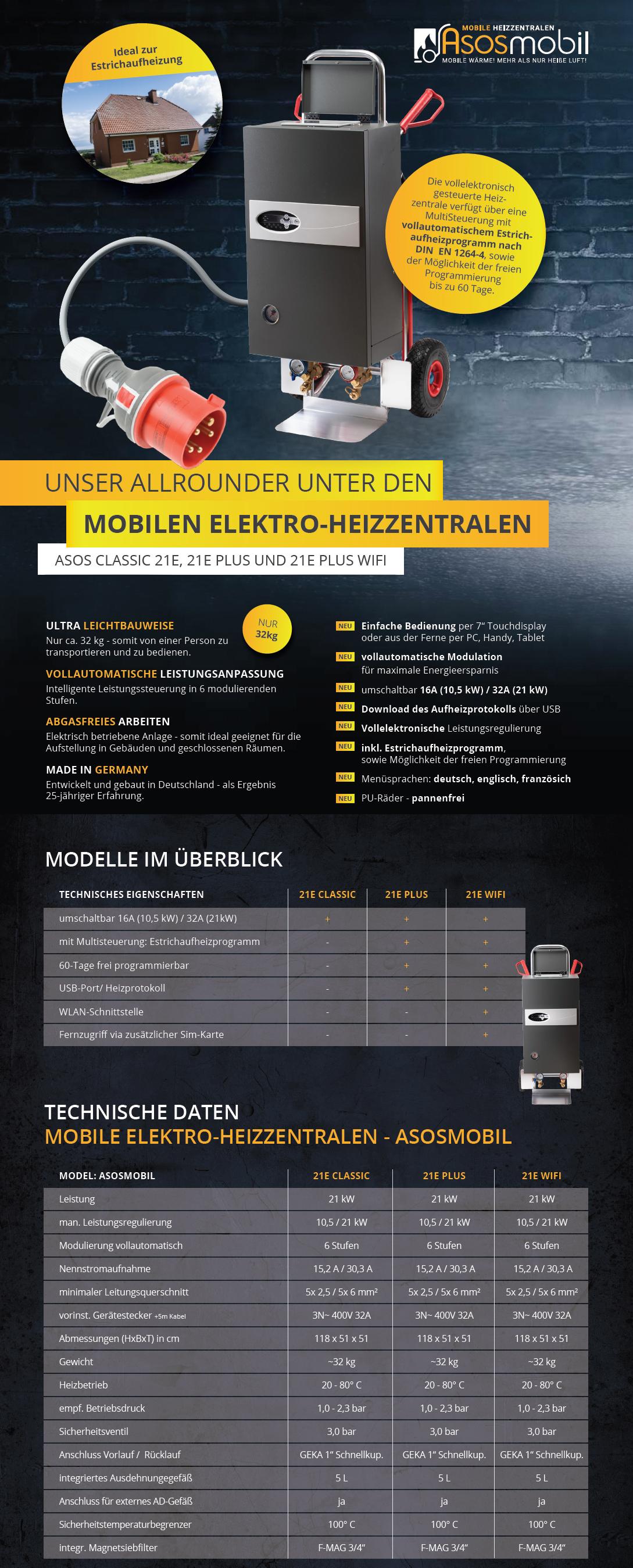 Datenblatt Mobile Heizzentrale C21epluswifi